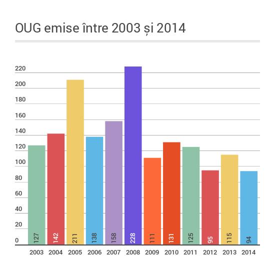 OUG_20032014